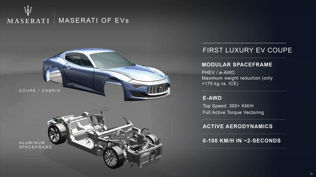 Dòng xe thể thao mới của Maserati sẽ được giới thiệu vào tháng 5 năm sau